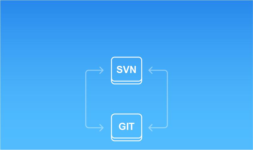 内置svn + git 源码托管
