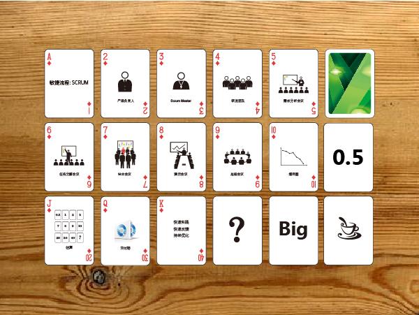 禅道敏捷估算扑克牌